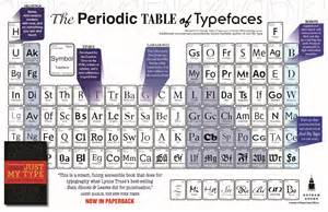periodic table of typefaces galleycat