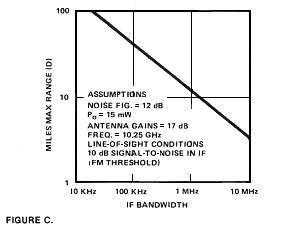 gunn diode frequency modulation gunn diode thz 28 images gunn diode oscillator ppt gunn diode applications circuits diodes