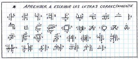 imagenes abecedario coreano cxsajba idiomas 39 alfabeto coreano