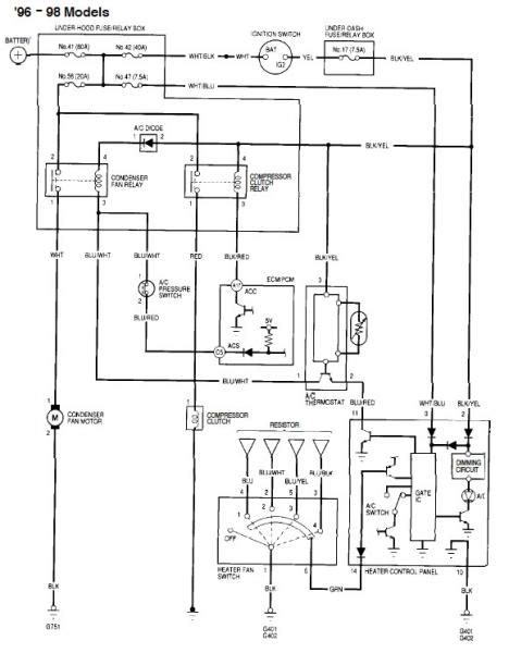 95 integra engine harness diagram get free image about