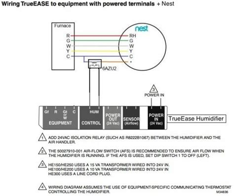 honeywell humidifier wiring diagram with nest get free