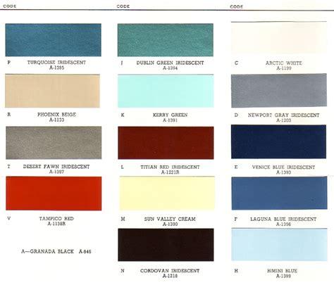 1000 images about vintage color on auto paint color charts and mopar
