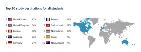 After Mba In Foreign Countries by Best Mba Abroad Destinations For Indian Students