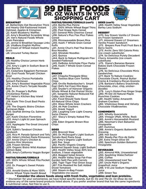 atkins printable shopping list low carb foods list printable www pixshark com images