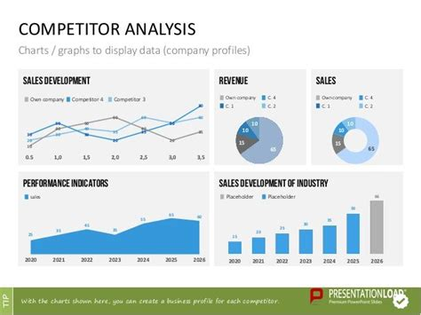 client analysis template client analysis template gallery free templates ideas