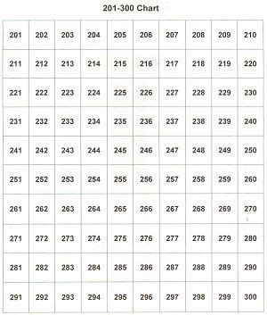 Printable Number Chart 201 300 Third Grade Debbi Roest