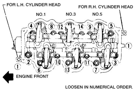 repair guides engine mechanical cylinder head autozonecom