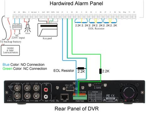 how to connect dvr to alarm systems technology news