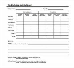 End Of Day Report Template Sales Report Template 15 Free Word Excel Pdf Format