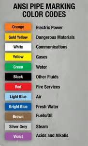 ansi color codes pipe label colors pictures to pin on pinsdaddy