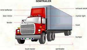 Truck Parts And Trailer Accessories Fix On Road 187 Low Boy Towing
