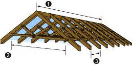 kehed diy 8x8 shed plans estimated cost