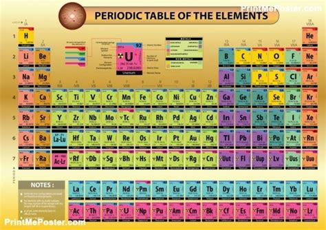 printable periodic table with ionization energy 25 best ideas about ionization energy on pinterest