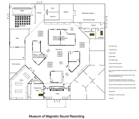 floor plan details of city museum architecture layout dwg file austin recording museum update tapeheads tape audio and