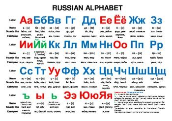 printable russian alphabet flash cards russian alphabet flash cards pdf infocard co