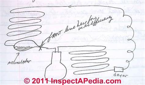 capillary tubes air conditioning heat pump repair