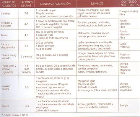 productos sin sal para hipertensos controlar la hipertensi 243 n hogarutil
