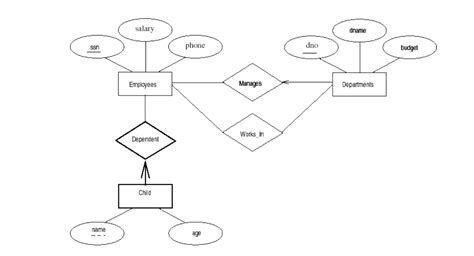 create erd er diagram tool stack overflow gallery how to guide and