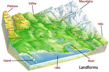 land of mountain and flood the geology of scotland books my annotated topographical map images ms macgregor s class