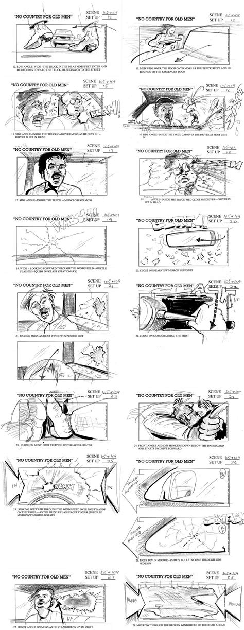 Submarine Channel | Top 5 Storyboards from Famous Films
