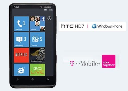 Handphone Htc Terkini revolusi handphone sekarang
