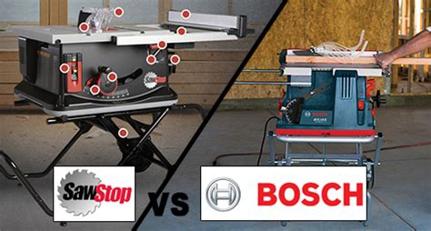 bosch vs dewalt table saw sawstop sues bosch reaxx table saw coptool com