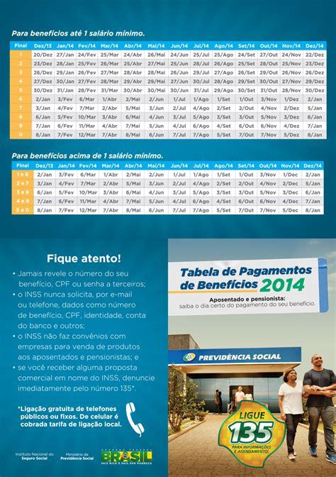 extrato de beneficio do inss ano 2015 demonstrativo pagamento inss 2015