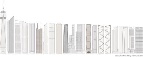 oscilacion de un edificio 13 edificios nuevos se unen al listado anual de los 100