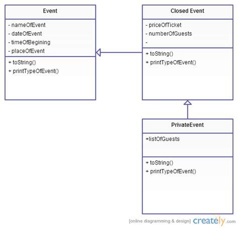inheritance uml diagram class uml diagram inheritance stack overflow