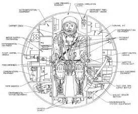 nasa ship diagram nasa free engine image for user manual