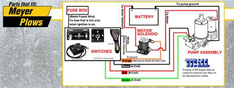 wiring diagram meyers snow plow wiring diagram for