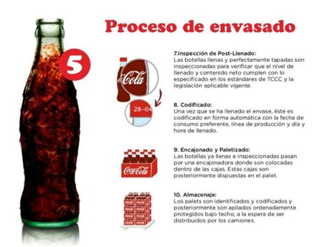 cadena de suministro coca cola femsa coca cola cadena de suministro