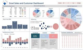 excel sales dashboard templates free excel dashboards excel dashboards vba and more