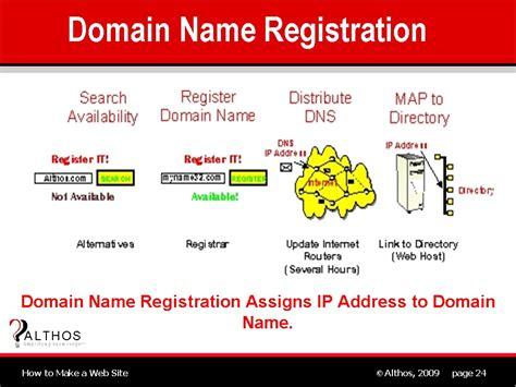 web site design domain  registration