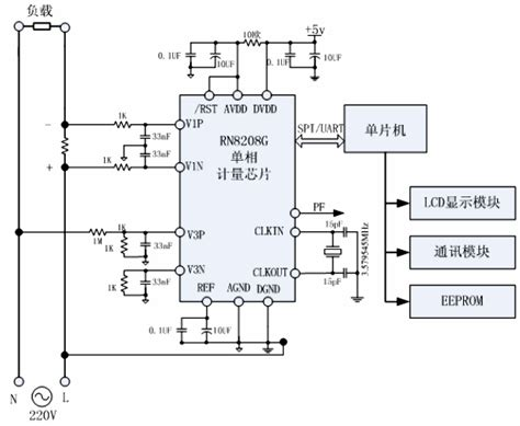 capacitor intro lab phet power measurement integrated circuit 28 images digital power meter circuit gt circuits gt