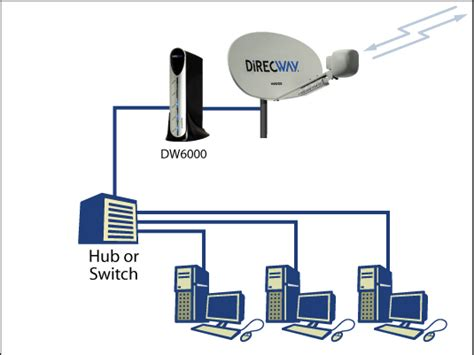 house wired for ethernet home wired network diagram 26 wiring diagram images wiring diagrams kreativmind co