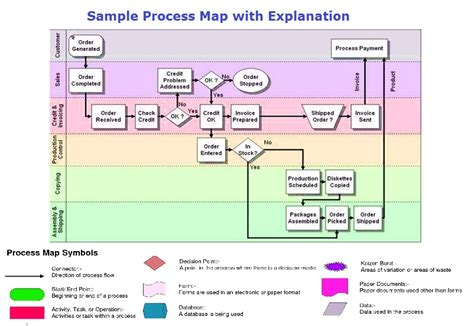process picture map process map best free home design idea inspiration