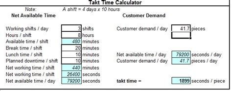 Lean Simulations Takt Time Calculator For Demanding Customers Cycle Time Excel Template