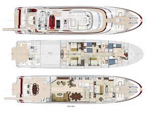 Cozy Home Interiors cruising the ocean with style red pearl yacht ocean