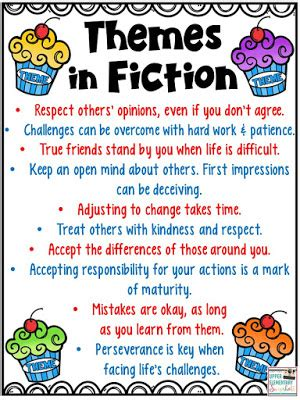 literature themes list elementary upper elementary snapshots teaching about themes in