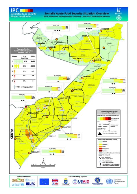 3 crisis analysis one in somalia alert thu 2015 01 29 famine early warning
