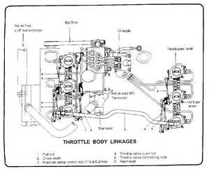 porsche 911 bosch mechanical fuel injection overview 911 1965 89 930 turbo 1975 89
