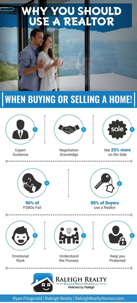 should i be a realtor educational should i use a realtor when buying and selling homes jobloving your