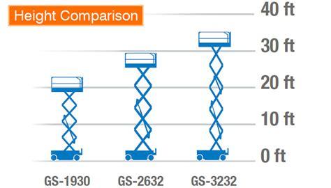 genie gs 1930 lift wiring diagram genie lift gr 15 wiring