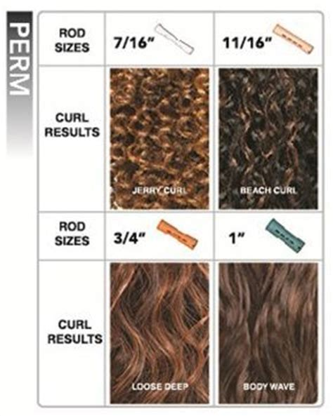 Different Types Of Hair Rods by 17 Best Ideas About Perms Types On Perms