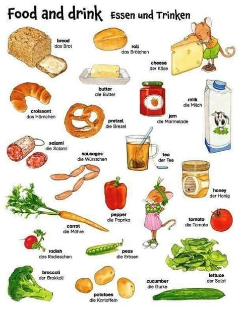 was heißt kuchen auf englisch essen und trinken lernen