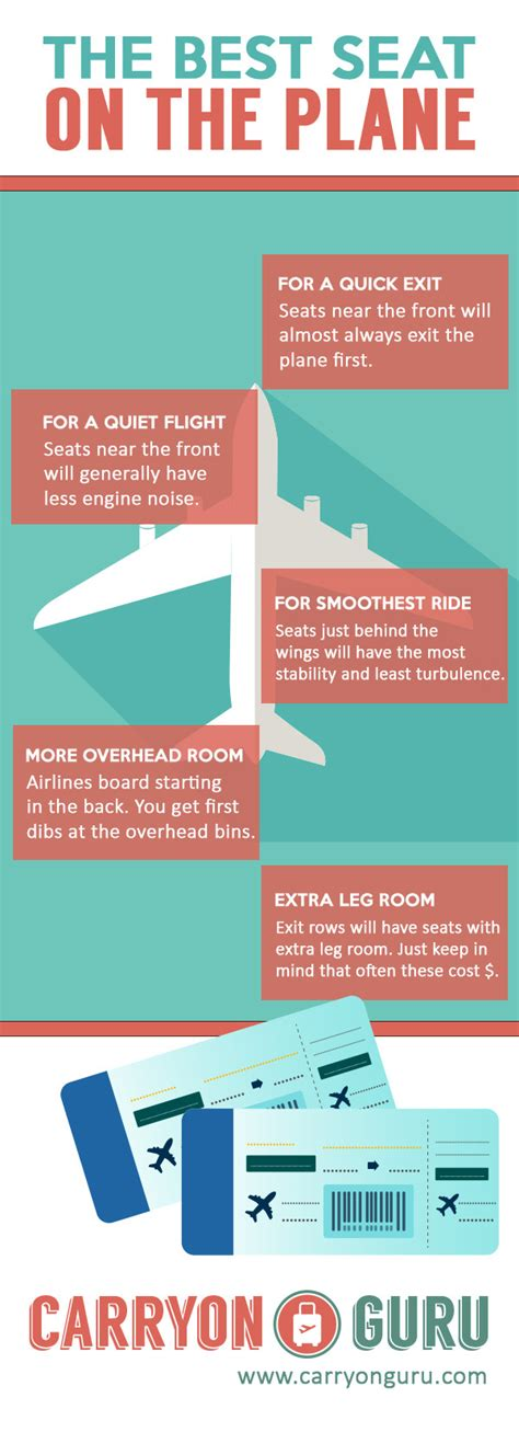 best seats on planes infographic the best seat on the plane carryon guru