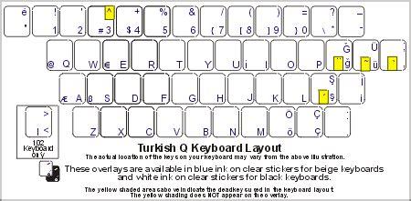 turkish us keyboard layout turkish q layout keyboard labels dsi computer keyboards