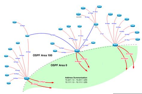 visio wan stencils visio network stencils cisco networking center