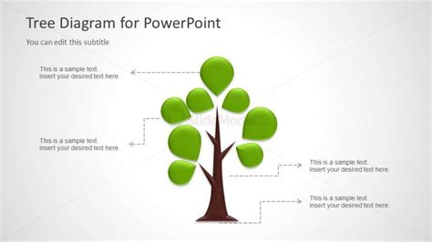 6029 01 Tree Diagram Template 2 Slidemodel Tree Diagrams Ppt